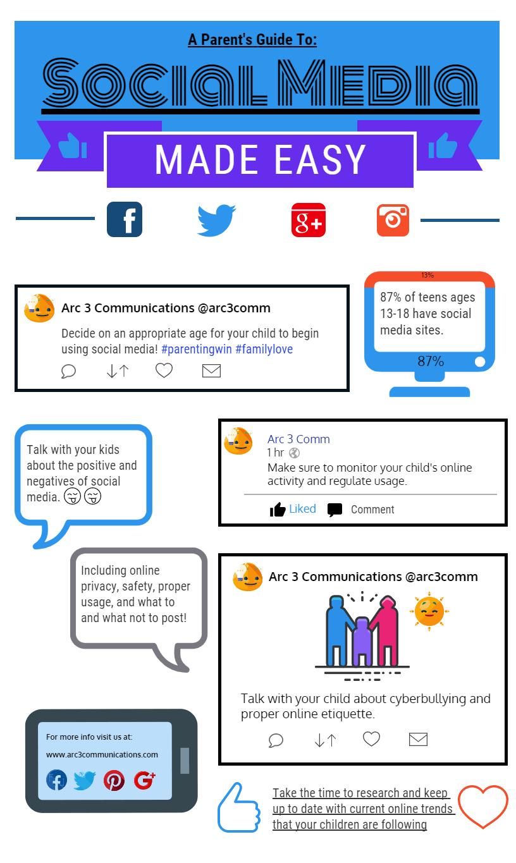 Social Media Parenting Guide